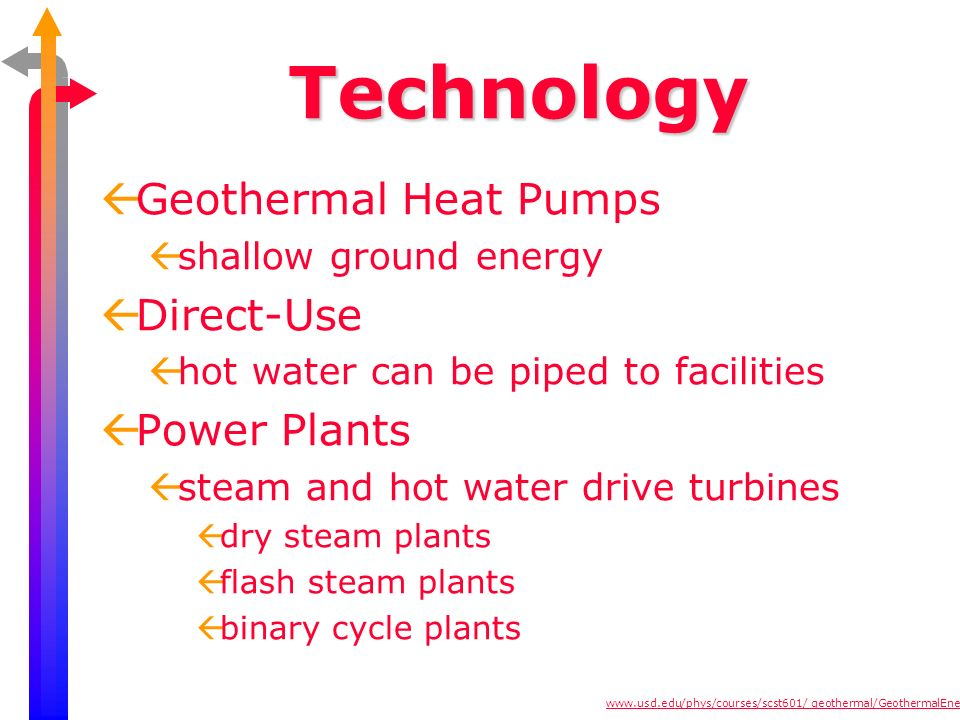 Technology Geothermal Heat Pumps Direct-Use Power Plants