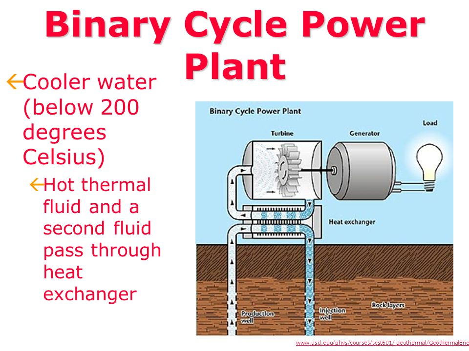 Binary Cycle Power Plant