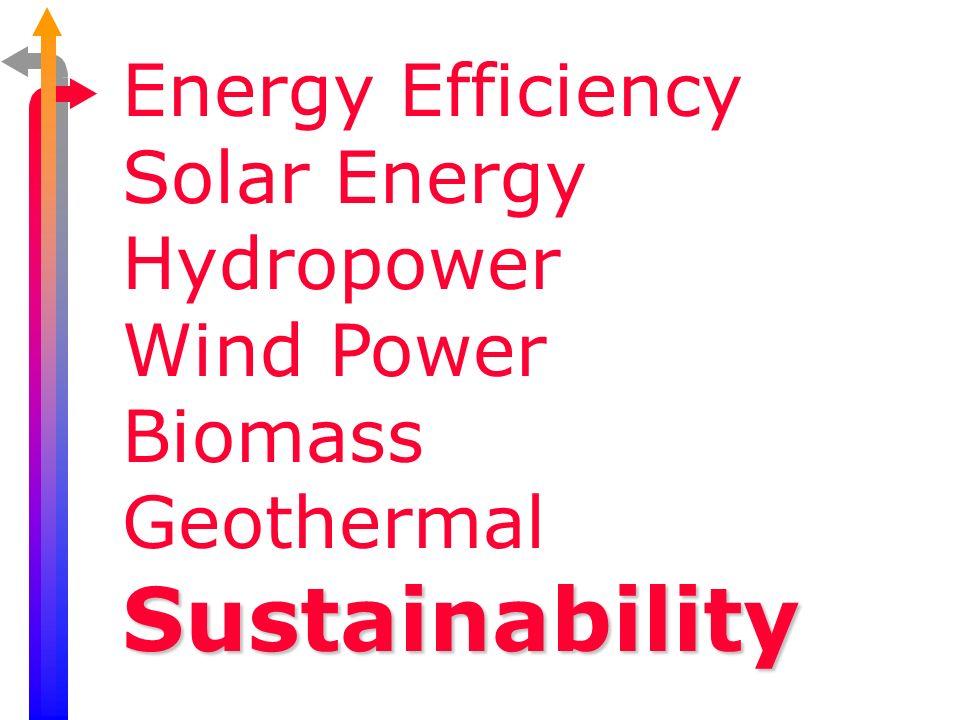 Sustainability Energy Efficiency Solar Energy Hydropower Wind Power