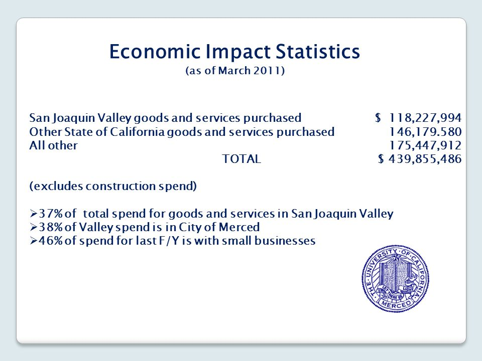 Economic Impact Statistics (as of March 2011)