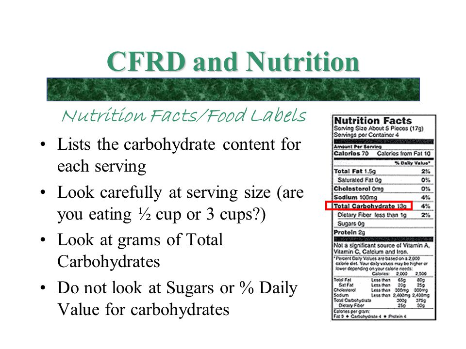 Nutrition Facts/Food Labels