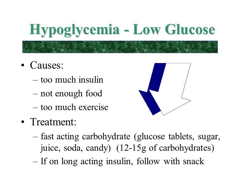 Hypoglycemia - Low Glucose
