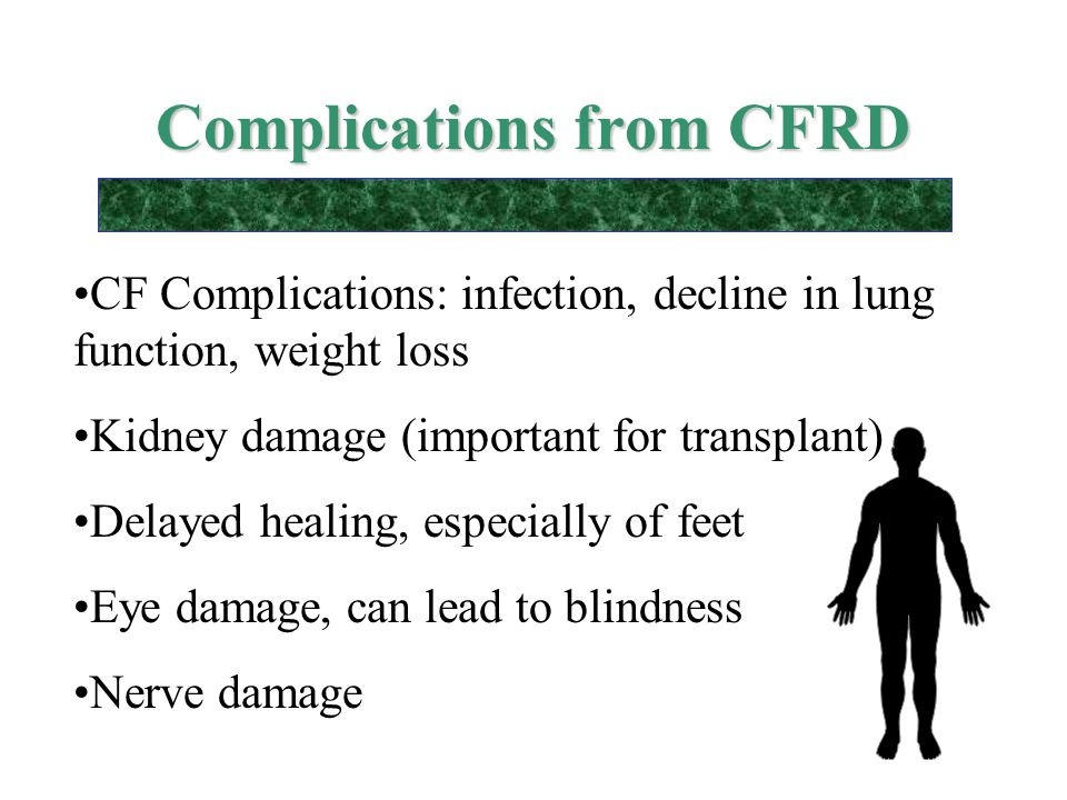 Complications from CFRD