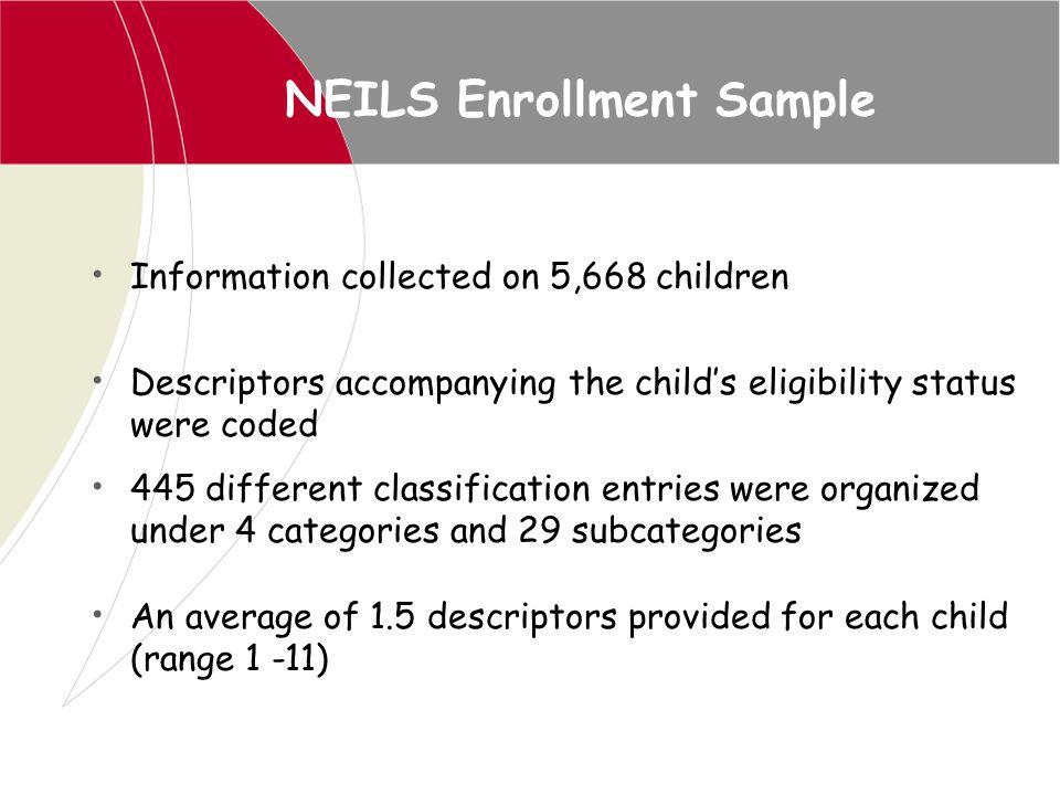 NEILS Enrollment Sample