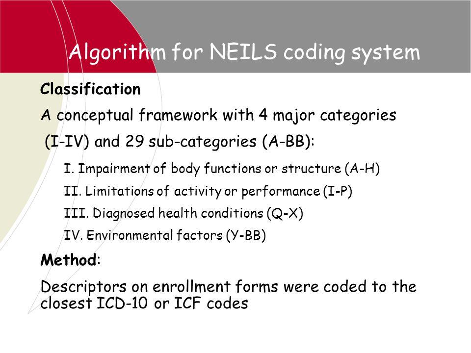 Algorithm for NEILS coding system