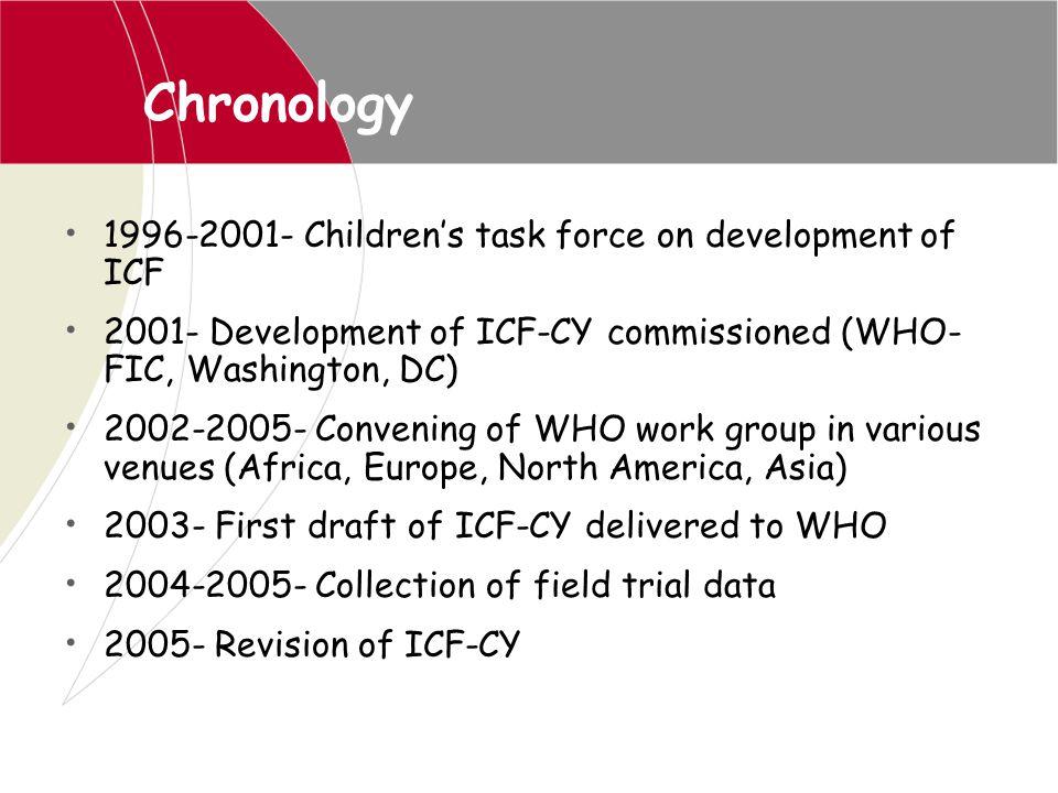 Chronology 1996-2001- Children's task force on development of ICF