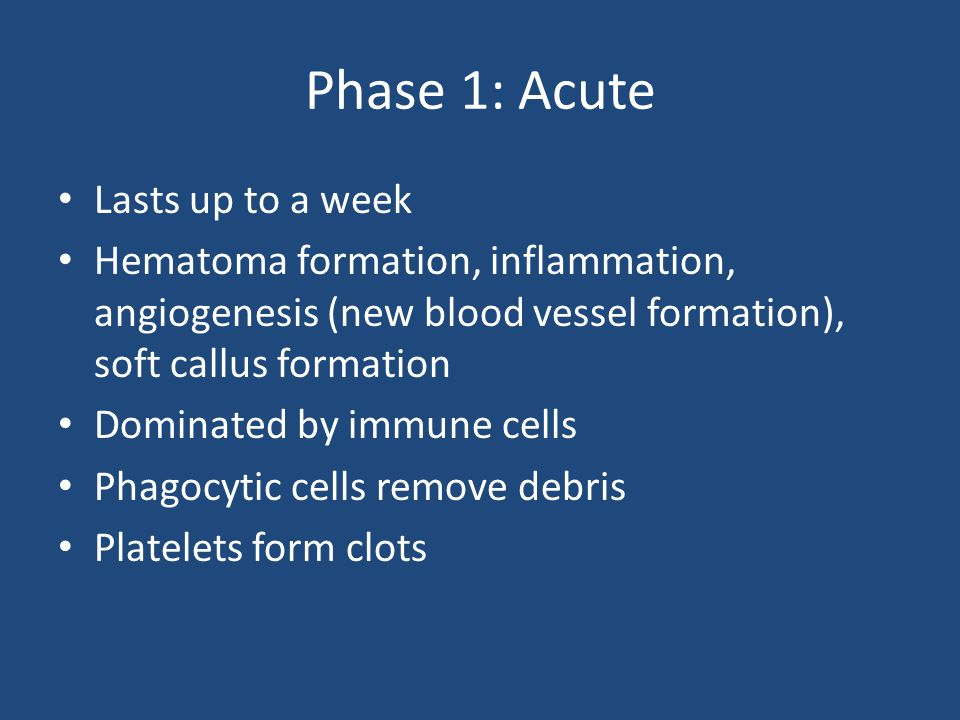 Phase 1: Acute Lasts up to a week
