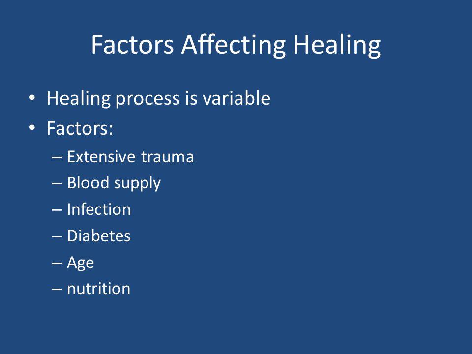 Factors Affecting Healing