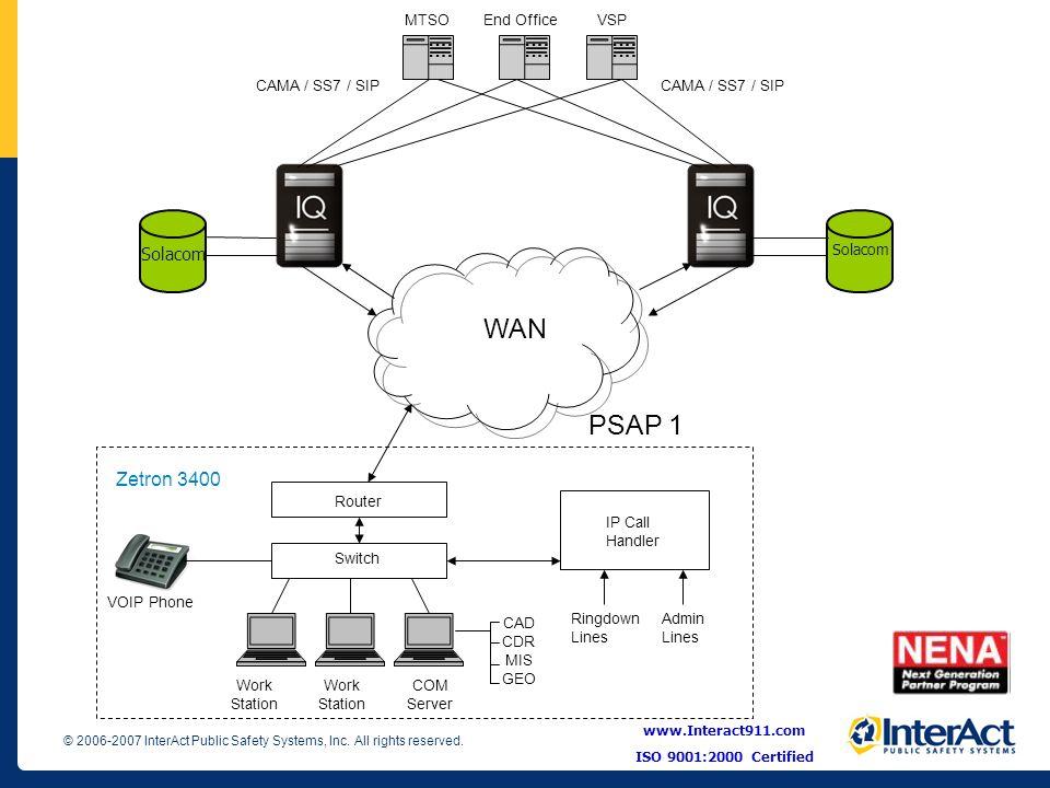 WAN PSAP 1 Zetron 3400 MTSO End Office VSP CAMA / SS7 / SIP