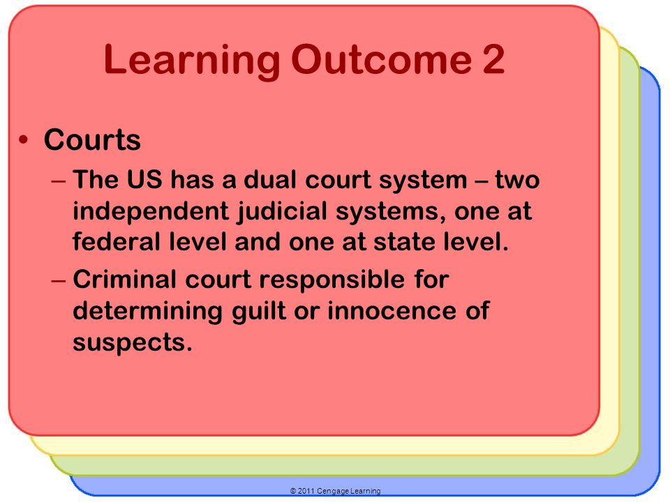 Learning Outcome 2 Courts