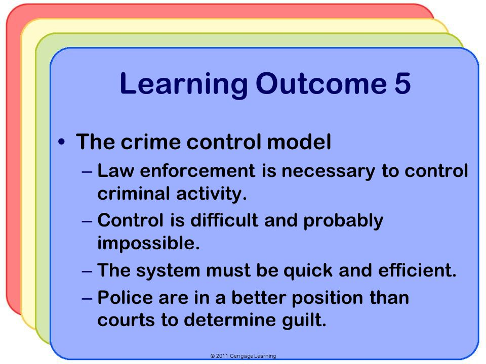 Learning Outcome 5 The crime control model