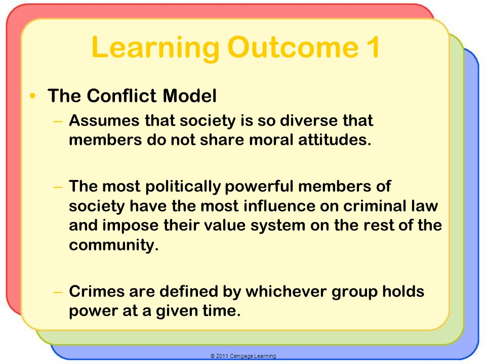 Learning Outcome 1 The Conflict Model