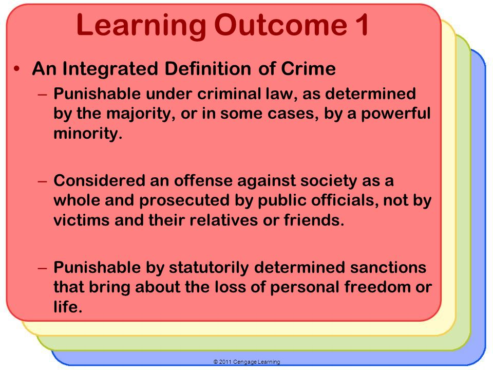 Learning Outcome 1 An Integrated Definition of Crime