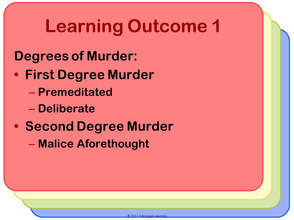 Learning Outcome 1 Degrees of Murder: First Degree Murder