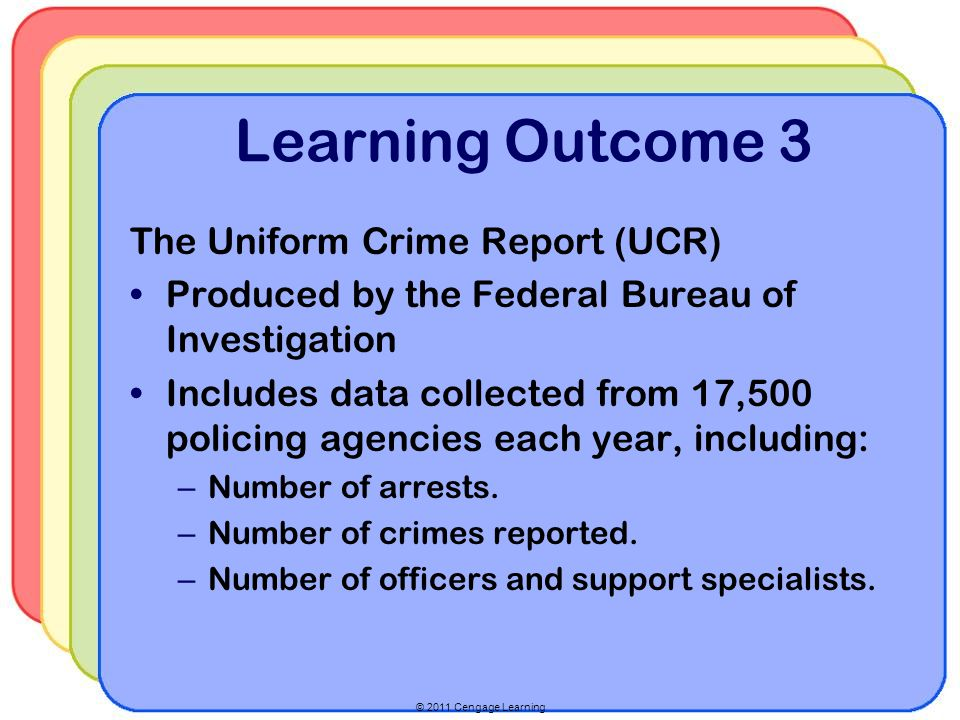 Learning Outcome 3 The Uniform Crime Report (UCR)