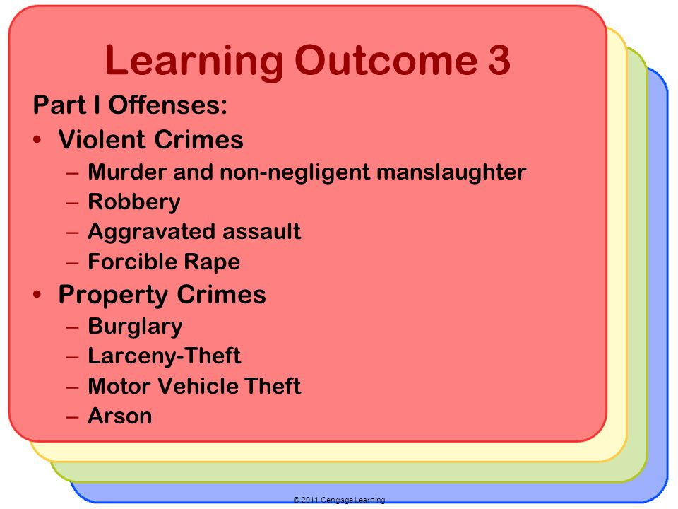 Learning Outcome 3 Part I Offenses: Violent Crimes Property Crimes