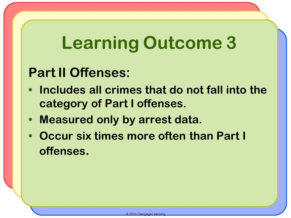 Learning Outcome 3 Part II Offenses: