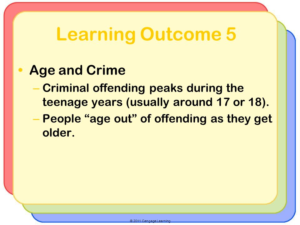 Learning Outcome 5 Age and Crime
