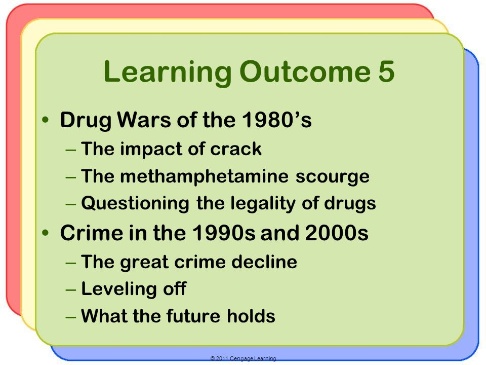 Learning Outcome 5 Drug Wars of the 1980's