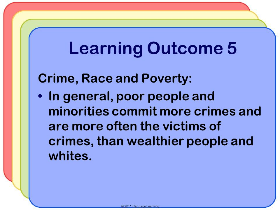 Learning Outcome 5 Crime, Race and Poverty: