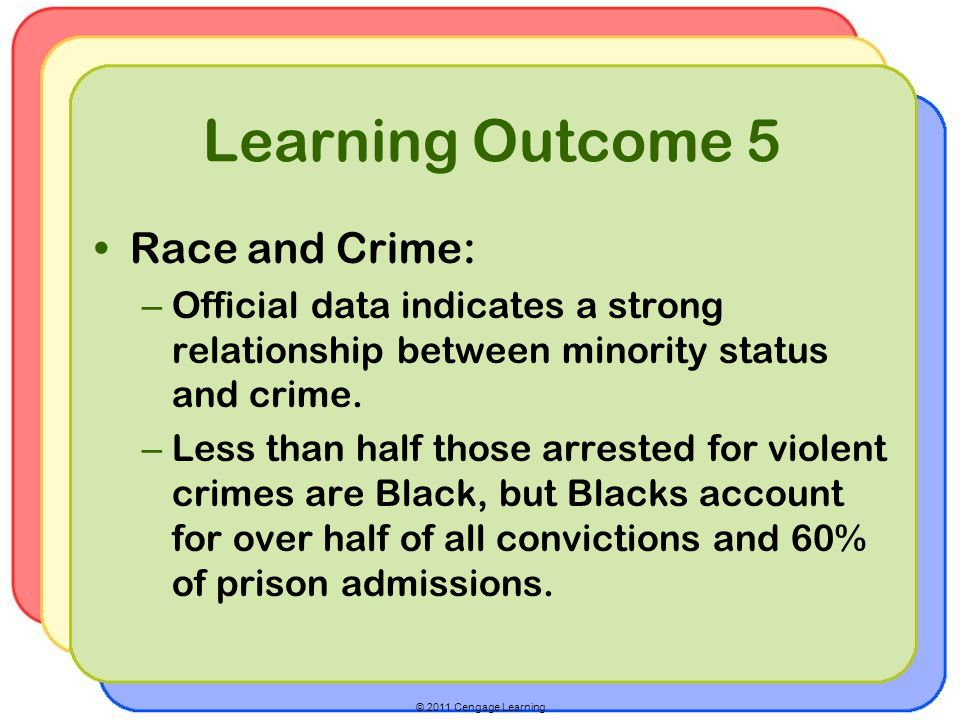 Learning Outcome 5 Race and Crime: