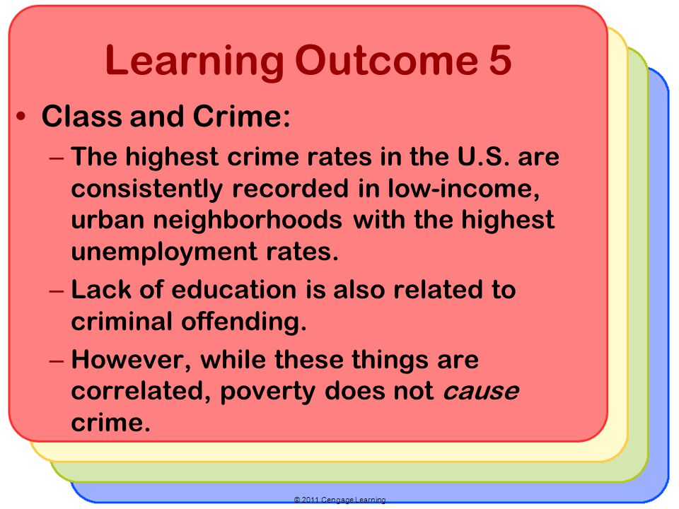 Learning Outcome 5 Class and Crime: