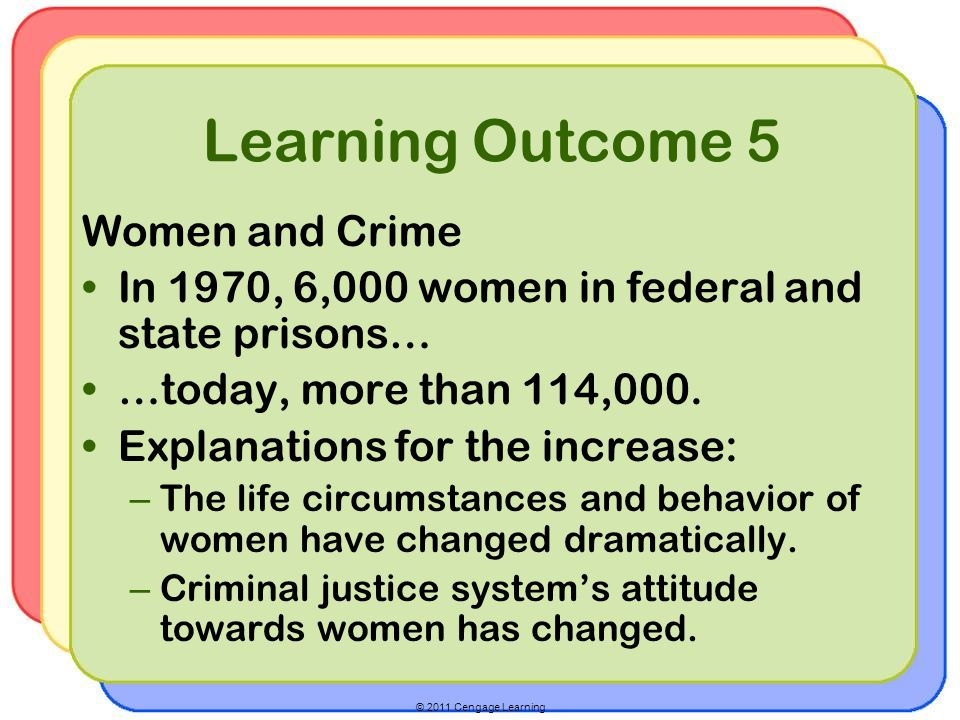 Learning Outcome 5 Women and Crime