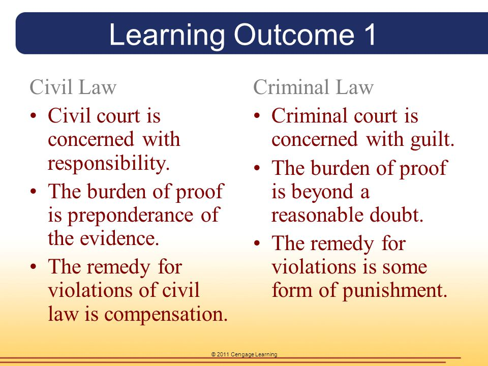 Learning Outcome 1 Civil Law