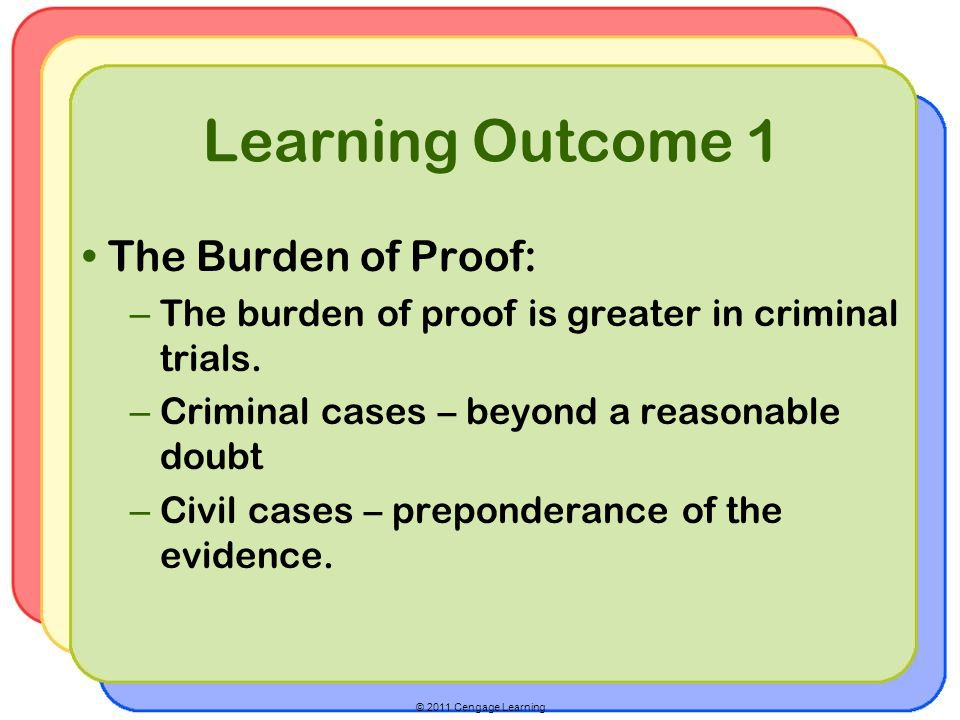 Learning Outcome 1 The Burden of Proof: