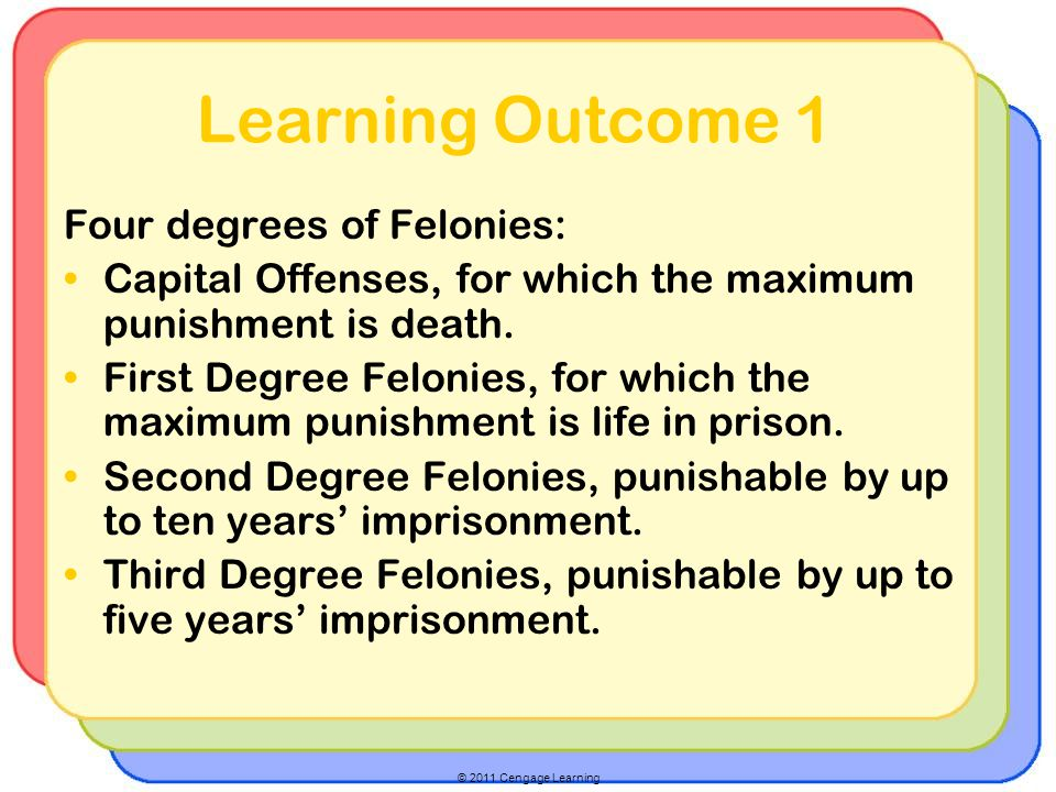 Learning Outcome 1 Four degrees of Felonies: