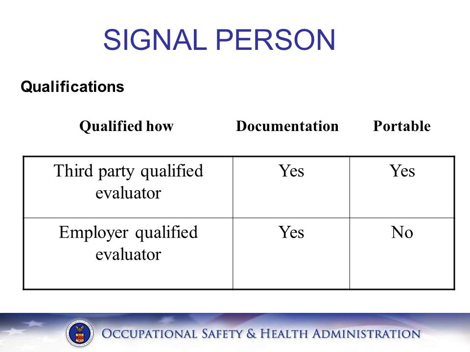 SIGNAL PERSON Third party qualified evaluator Yes