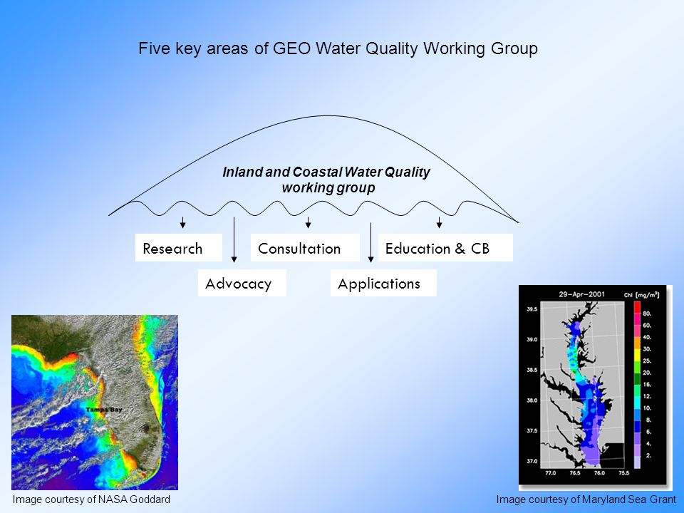 Inland and Coastal Water Quality