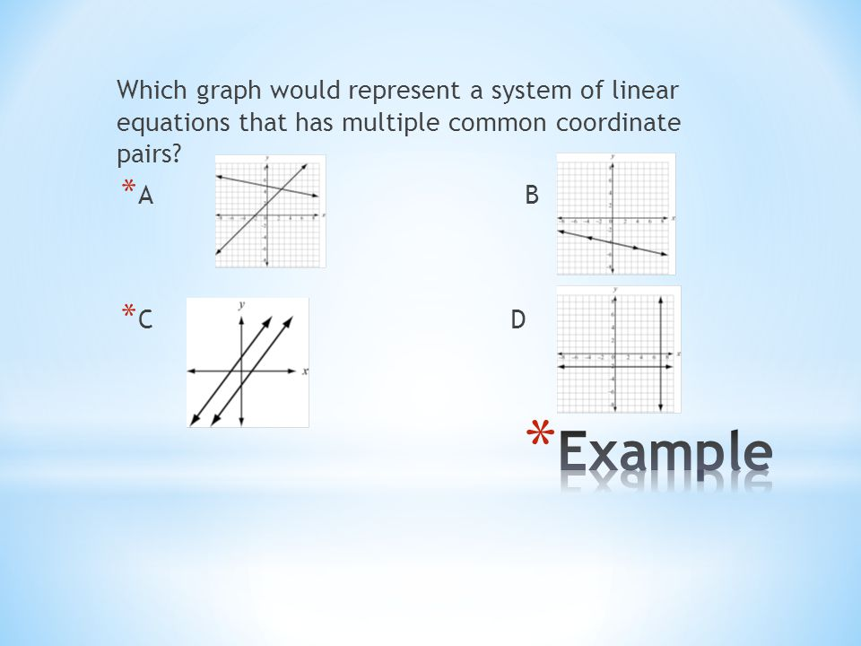 Which graph would represent a system of linear equations that has multiple common coordinate pairs