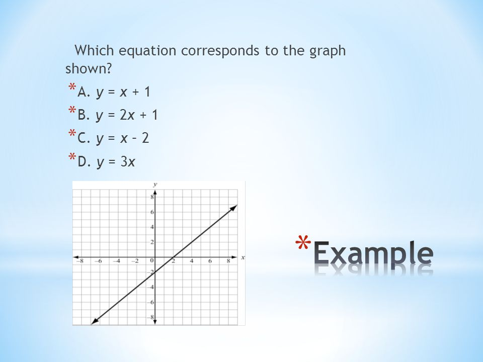 Example Which equation corresponds to the graph shown A. y = x + 1