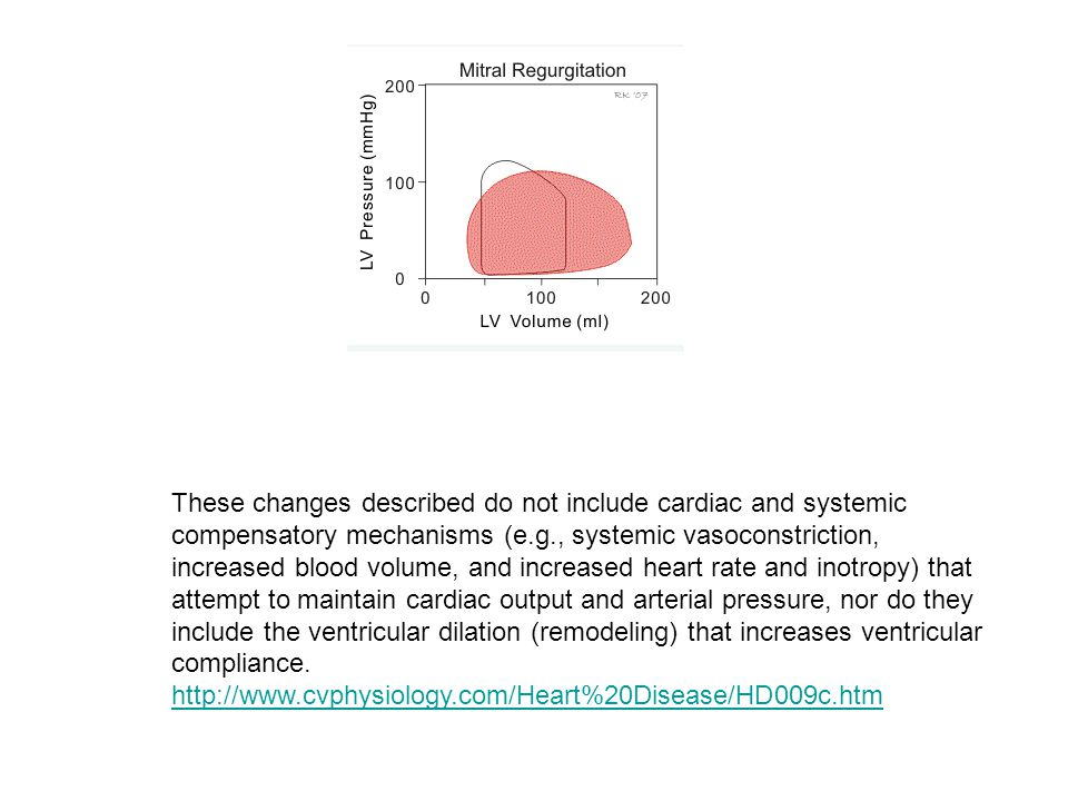 These changes described do not include cardiac and systemic compensatory mechanisms (e.g., systemic vasoconstriction, increased blood volume, and increased heart rate and inotropy) that attempt to maintain cardiac output and arterial pressure, nor do they include the ventricular dilation (remodeling) that increases ventricular compliance.