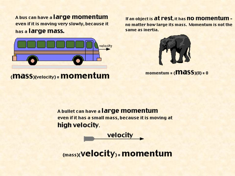 See Figure 25 page 87 The two trucks may have the same velocity, but the bigger truck has more momentum b/c of its greater mass.