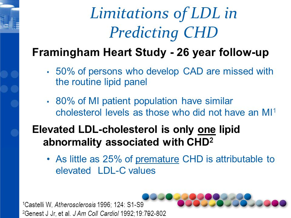 Limitations of LDL in Predicting CHD