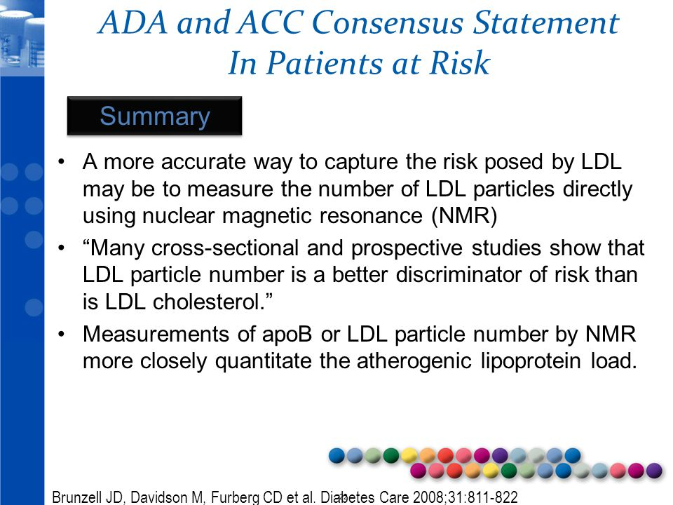 ADA and ACC Consensus Statement In Patients at Risk