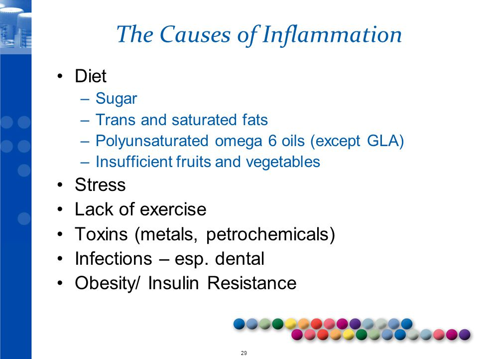 The Causes of Inflammation