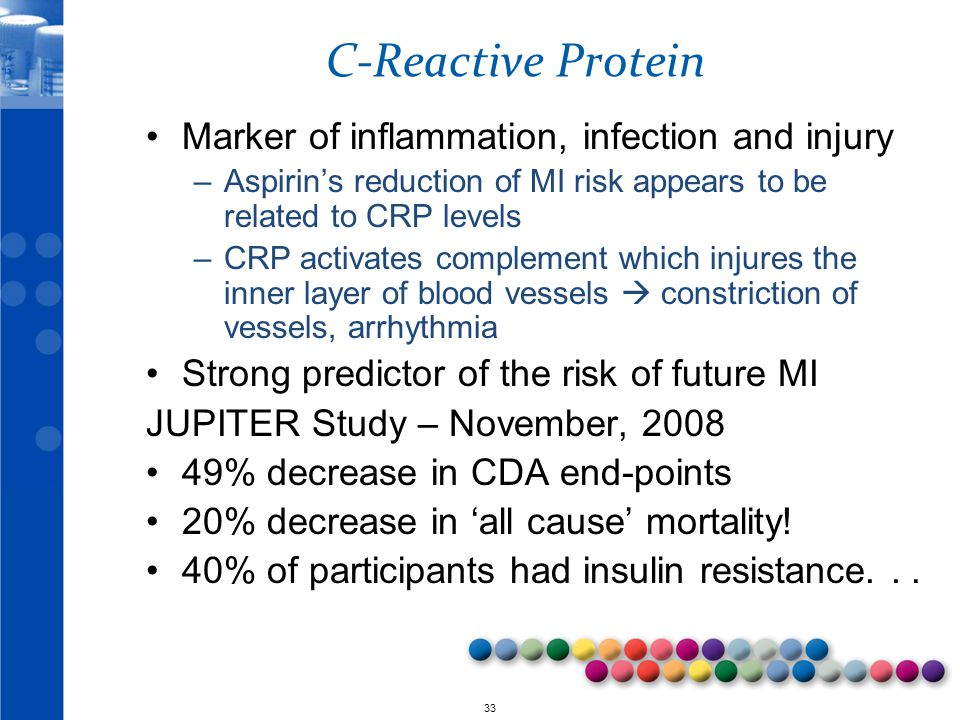 C-Reactive Protein Marker of inflammation, infection and injury