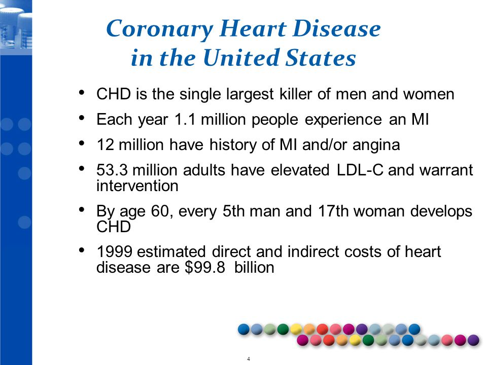 Coronary Heart Disease in the United States
