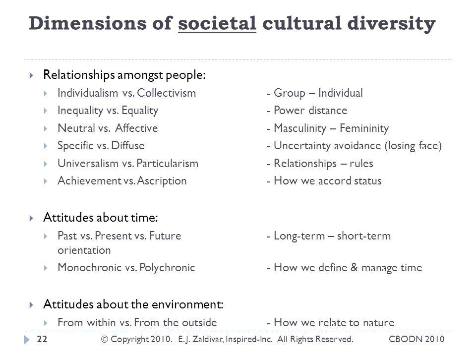 Dimensions of societal cultural diversity