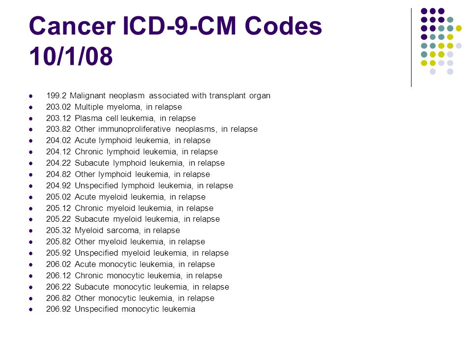Cancer ICD-9-CM Codes 10/1/08