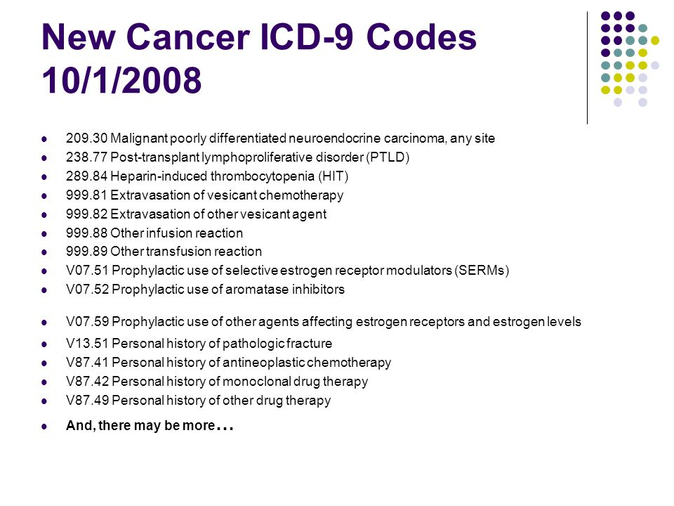 New Cancer ICD-9 Codes 10/1/2008