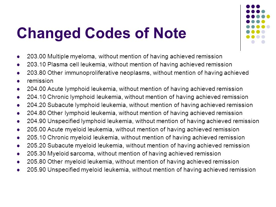 Changed Codes of Note 203.00 Multiple myeloma, without mention of having achieved remission.