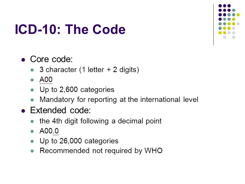 ICD-10: The Code Core code: Extended code: