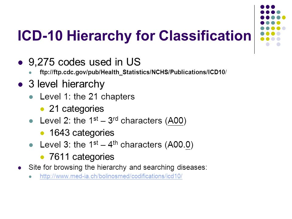 ICD-10 Hierarchy for Classification