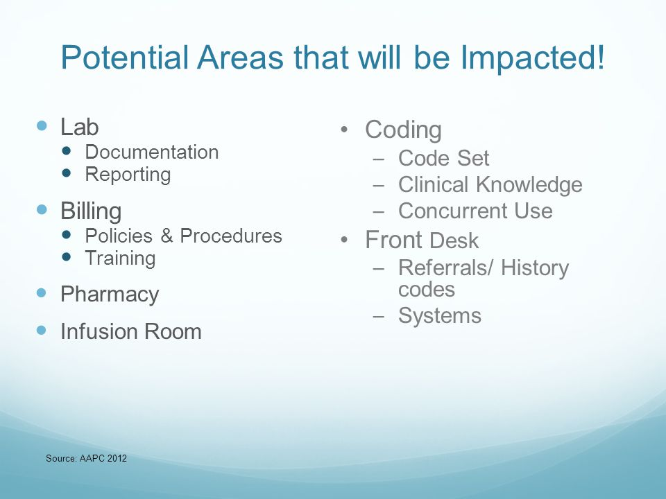 Potential Areas that will be Impacted!