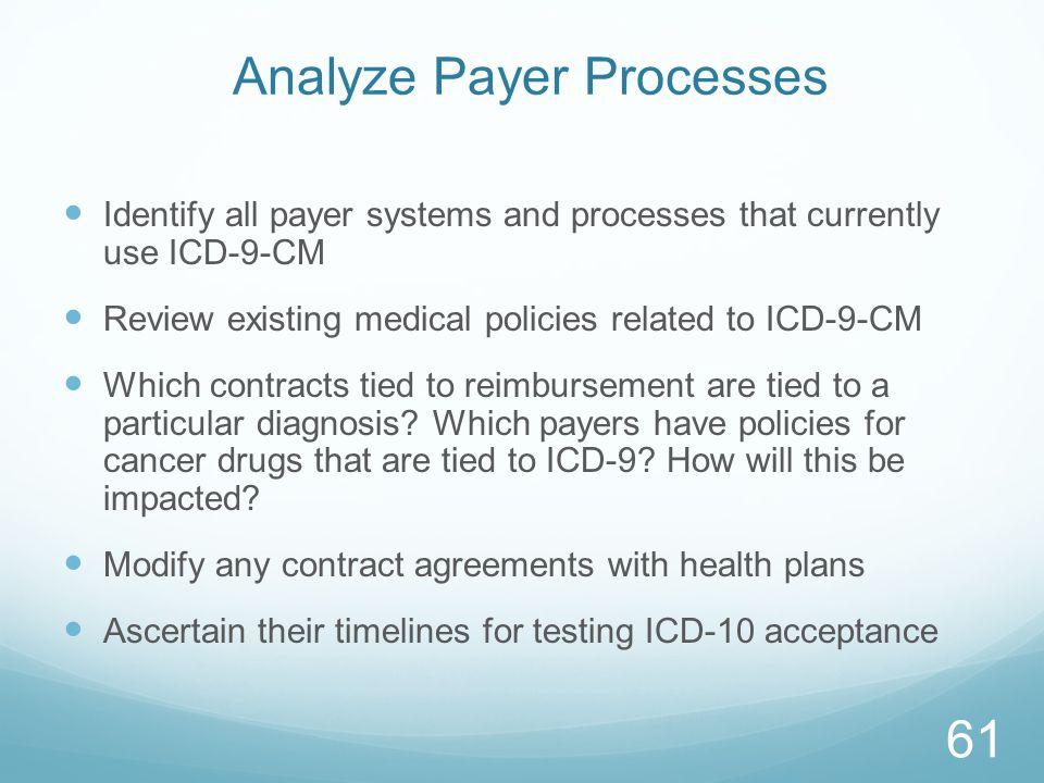 Analyze Payer Processes