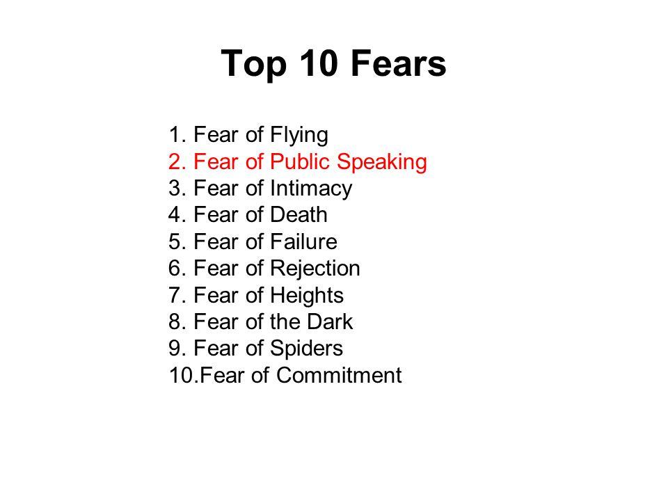 Top 10 Fears Fear of Flying Fear of Public Speaking Fear of Intimacy